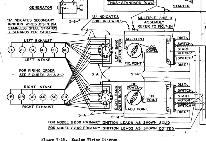 lct engine wiring diagram delco remy division world war two products for military ships  delco remy division world war two